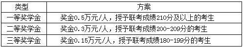 2021年南京航空航天大学工商管理硕士招生简章