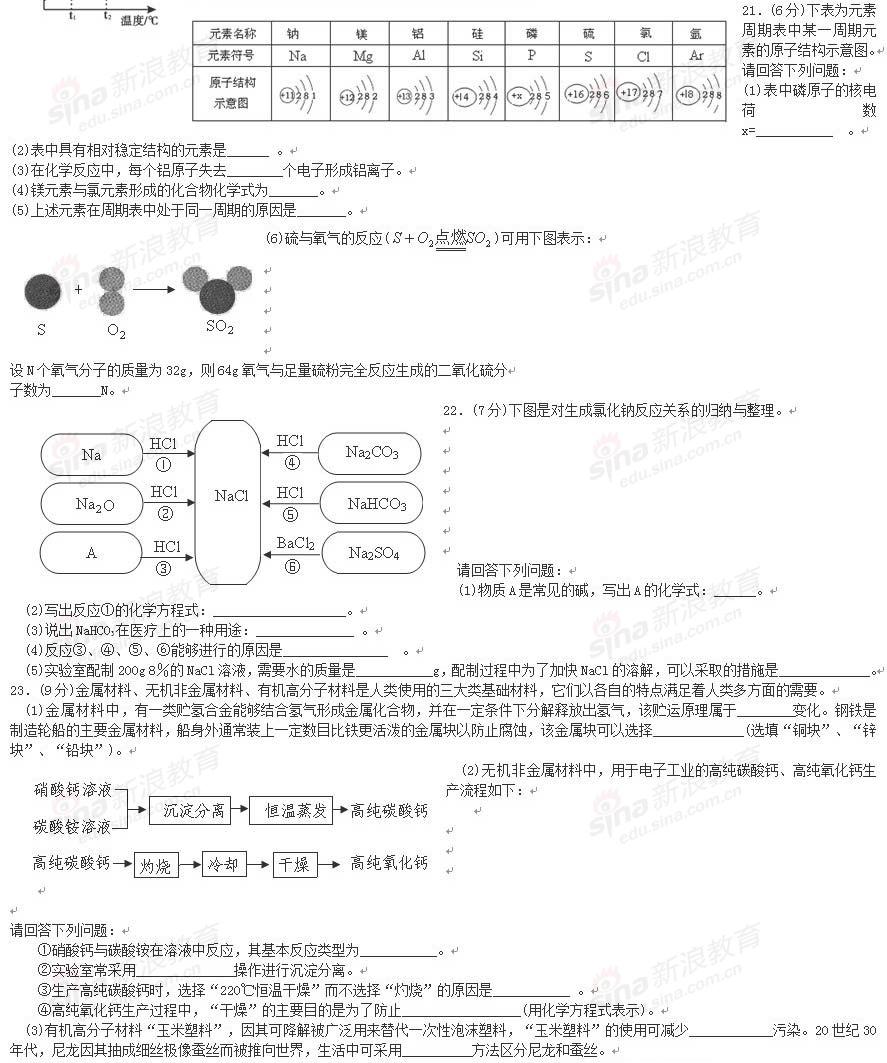 2011年江苏省南通市中考生物真题及答案_试题