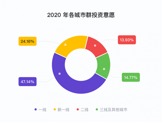 《2020年度中国学生英语水平报告》发布