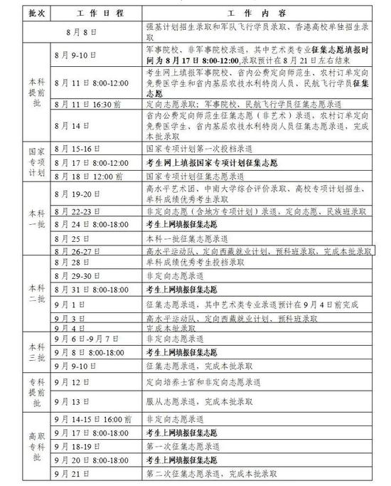 湖南2020年高考普通高校招生录取时间表