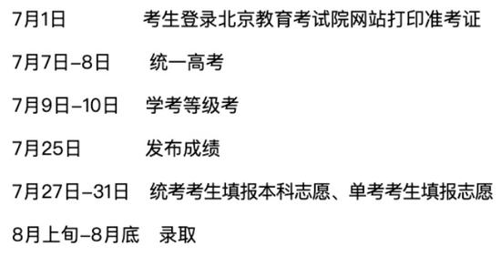 北京教育考试院下<font style=