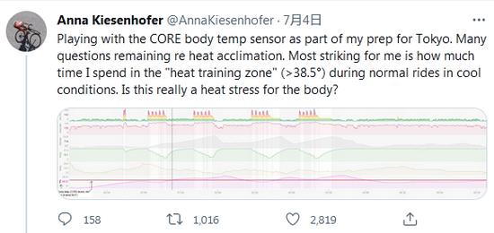 (基森霍费尔去东京前在推特上分析东京气温变化。)